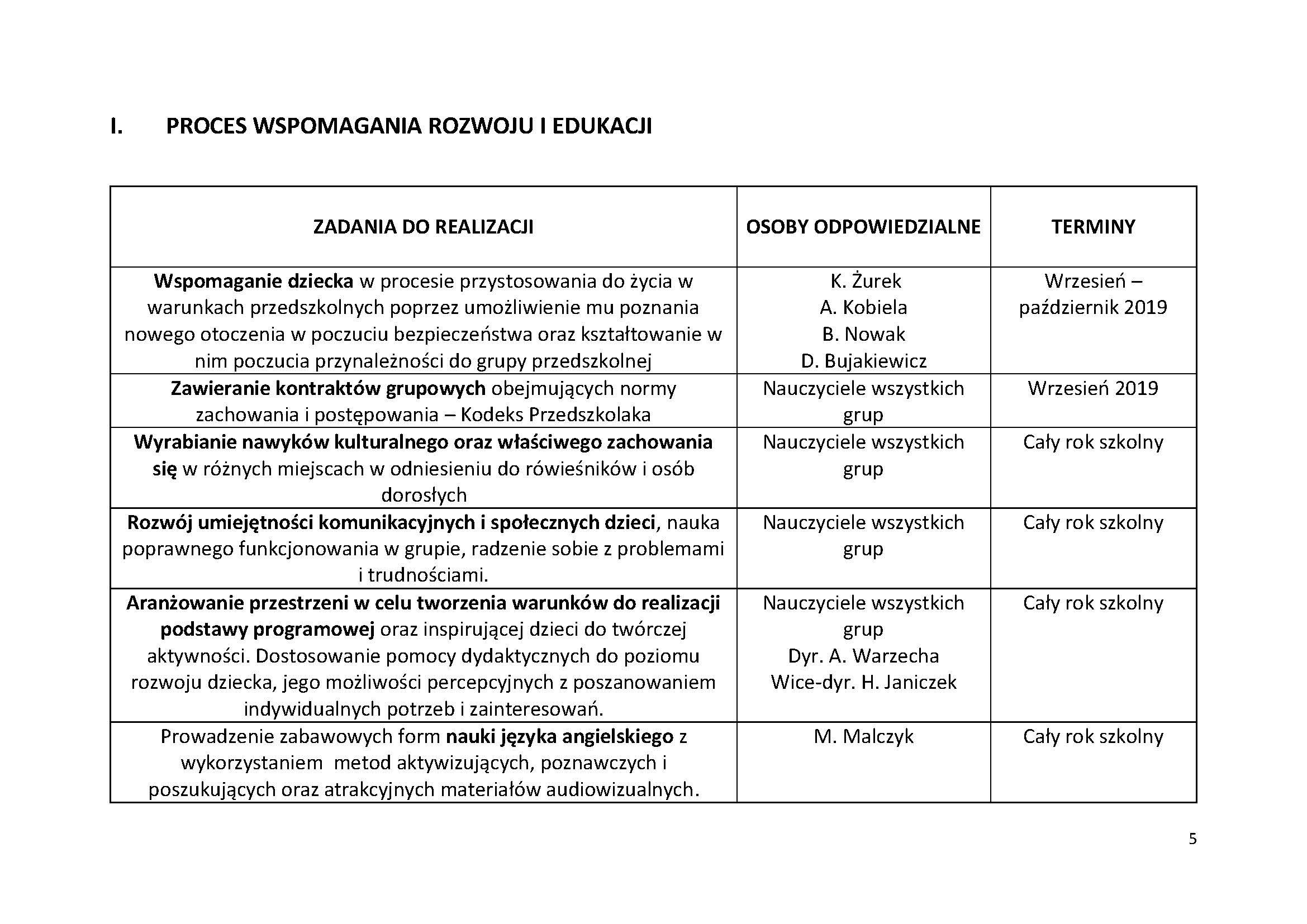 plan-pracy-przedszkola-2020_Page_05