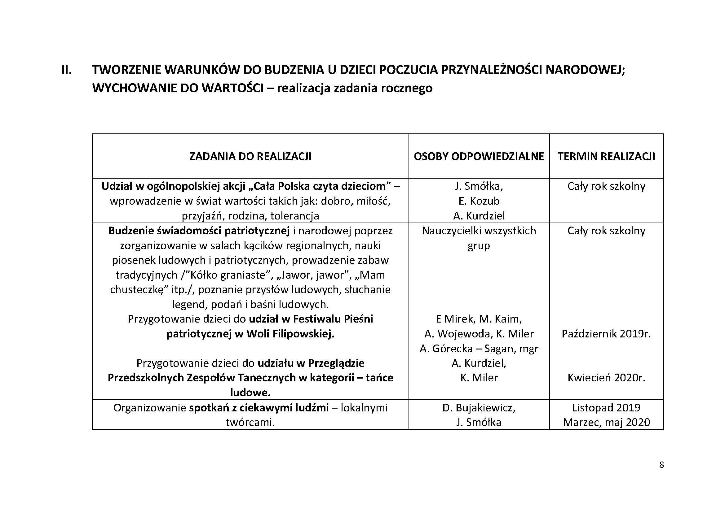 plan-pracy-przedszkola-2020_Page_08