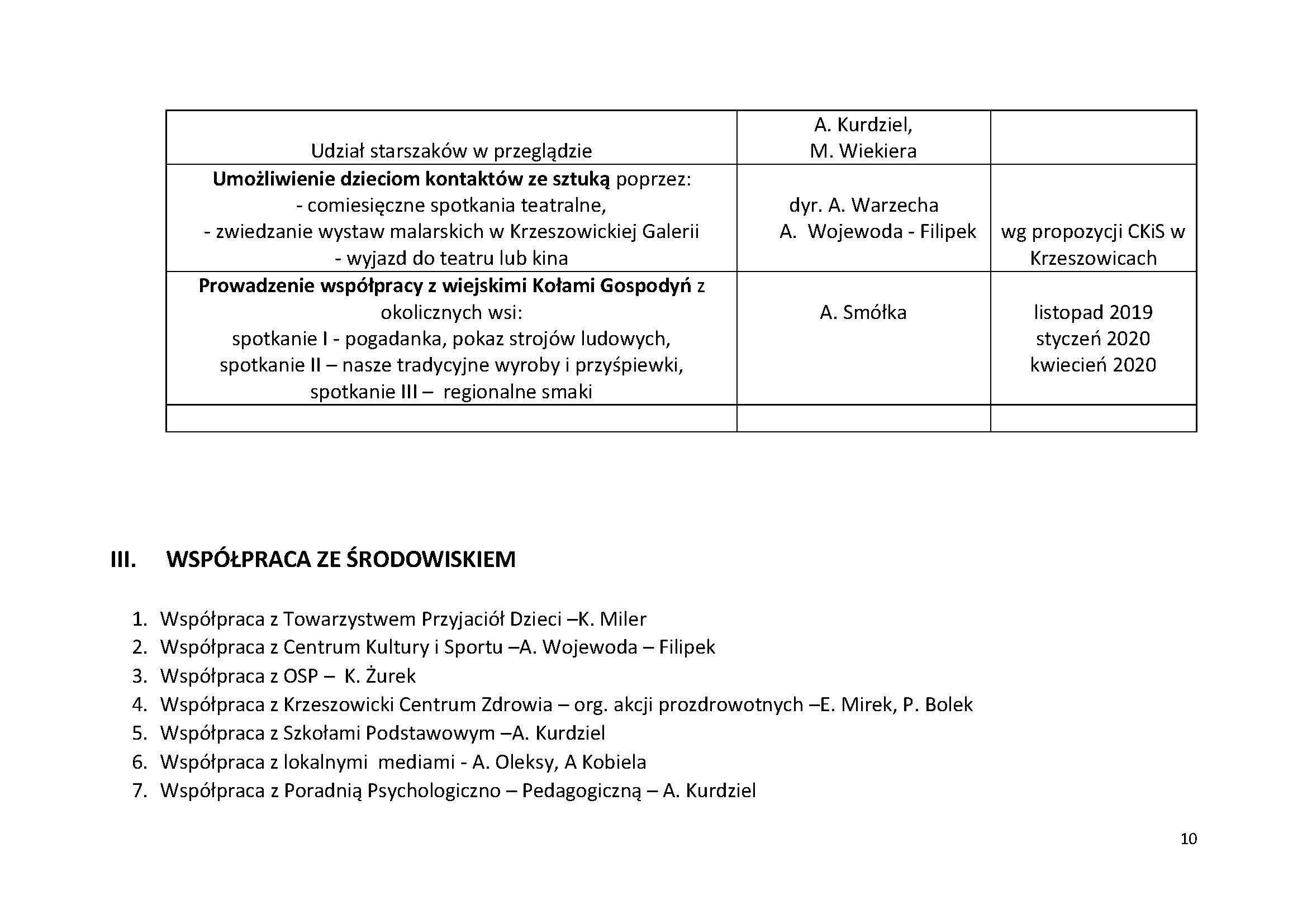 plan-pracy-przedszkola-2020_Page_10