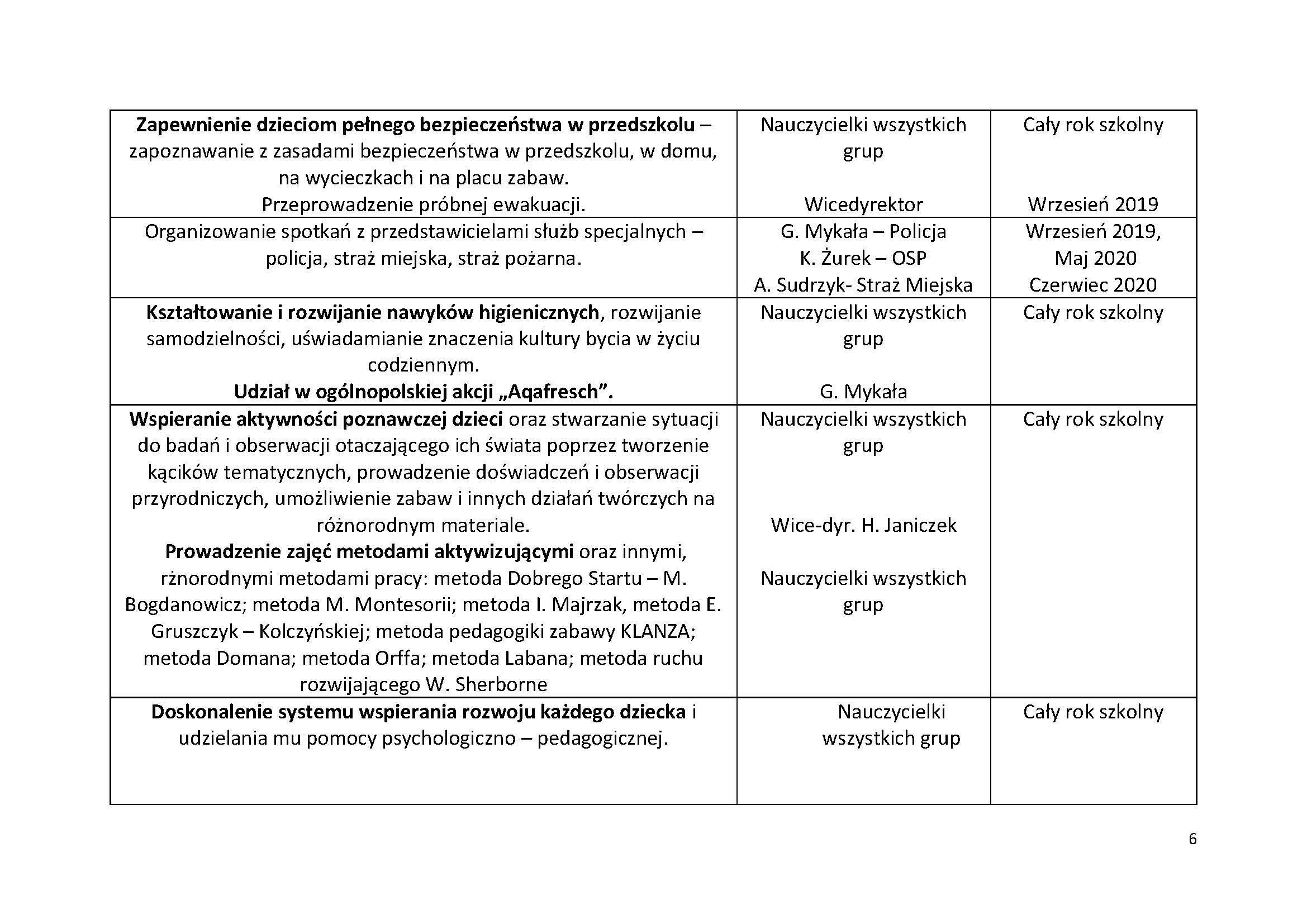 plan-pracy-przedszkola-2020_Page_06