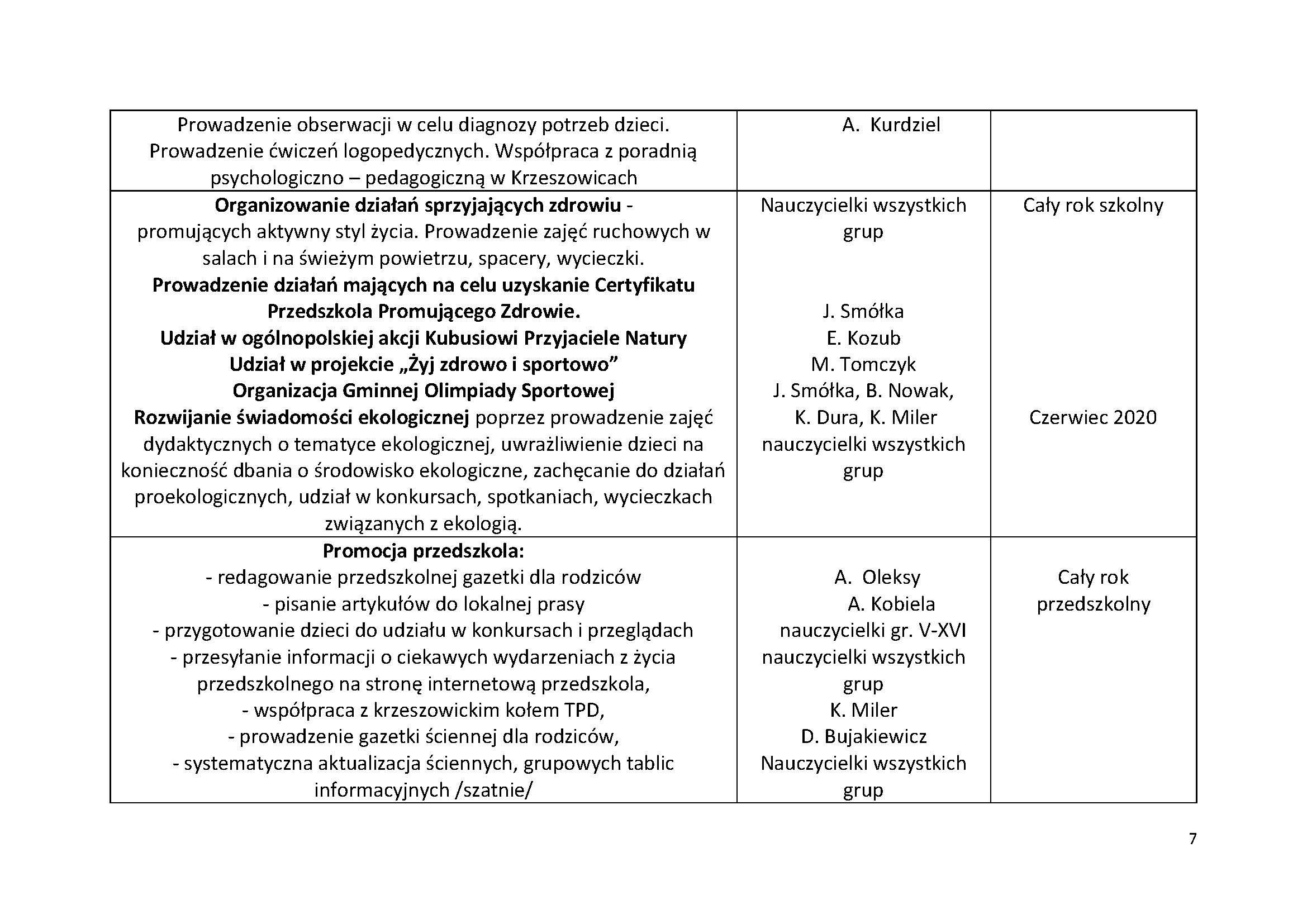 plan-pracy-przedszkola-2020_Page_07