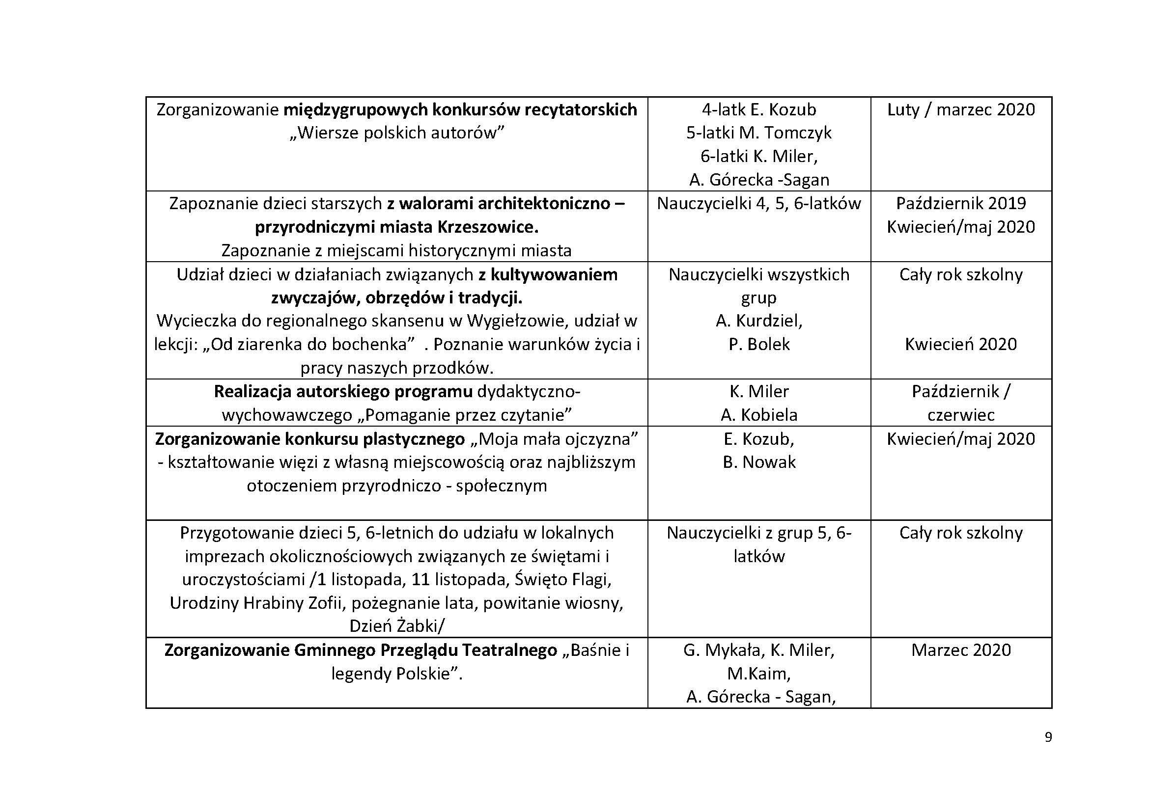 plan-pracy-przedszkola-2020_Page_09